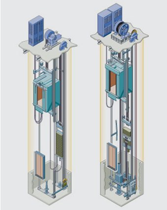 enerji verimlili i y ksek asans r teknolojisi. Black Bedroom Furniture Sets. Home Design Ideas